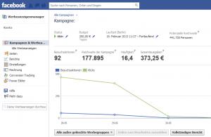 Facebook_Werbeanzeige